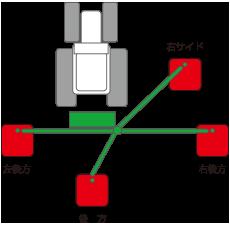 ZH3708S作業ポジション